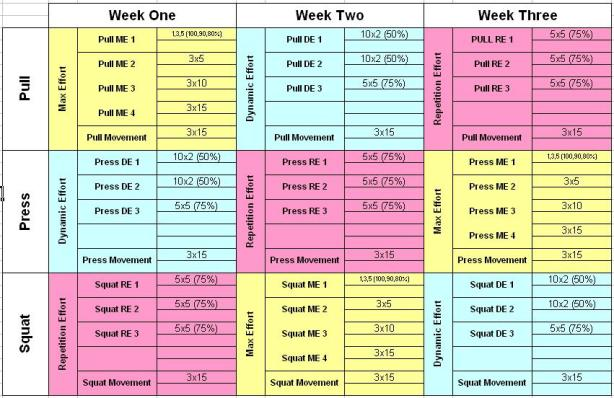 sale spreadsheet