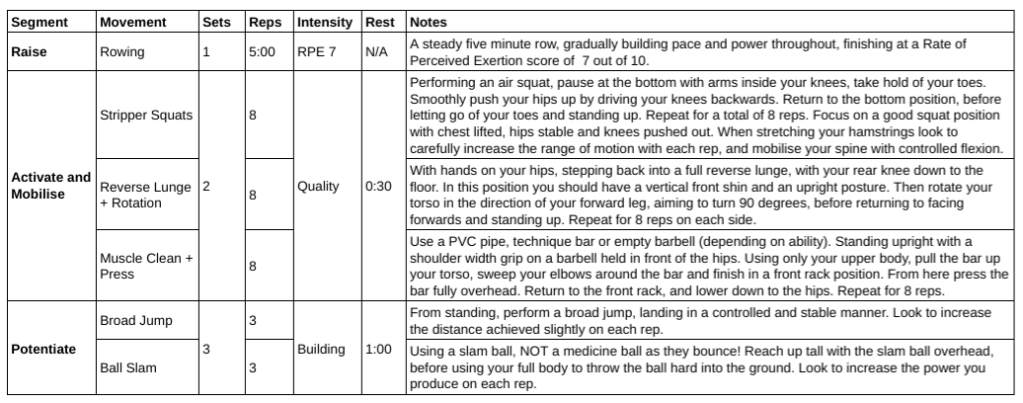 A sample Gorilla PT warm up programme